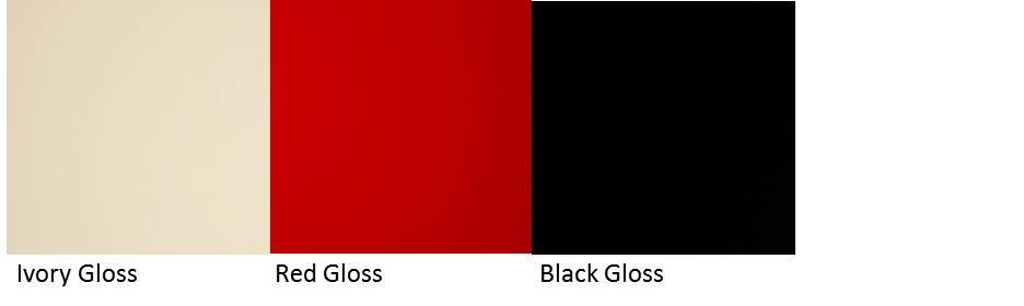 glosses